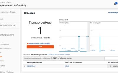 Настройка целей Яндекс Метрики и Google analytics для плагина Нашли дешевле